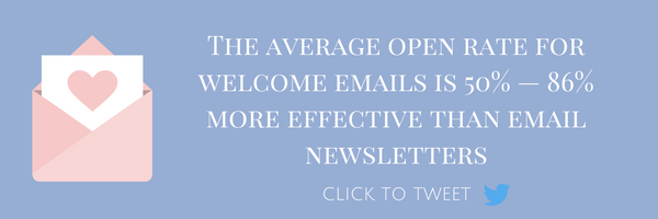 Average open rate for welcome emails is 50-86 percent more effectivce