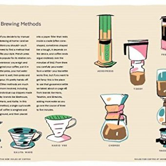 Manual Brewing Methods